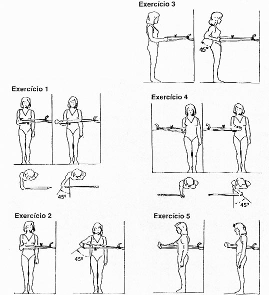 Exercicios de fortalecimento para tenistas